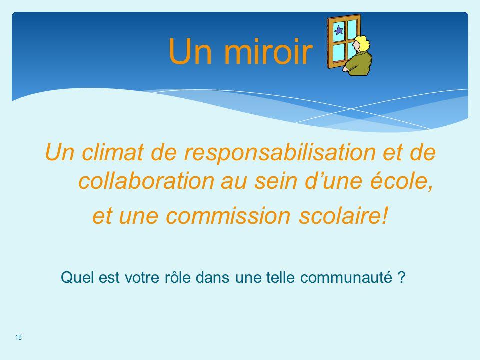 18 Un miroir Un climat de responsabilisation et de collaboration au sein dune école, et une commission scolaire! Quel est votre rôle dans une telle co