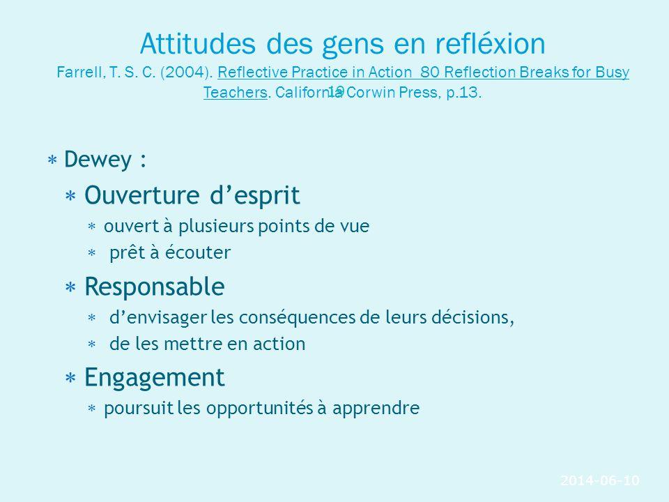 Attitudes des gens en refléxion Farrell, T. S. C. (2004). Reflective Practice in Action 80 Reflection Breaks for Busy Teachers. California Corwin Pres