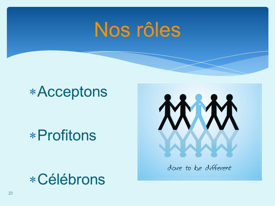 23 Nos rôles Acceptons Profitons Célébrons