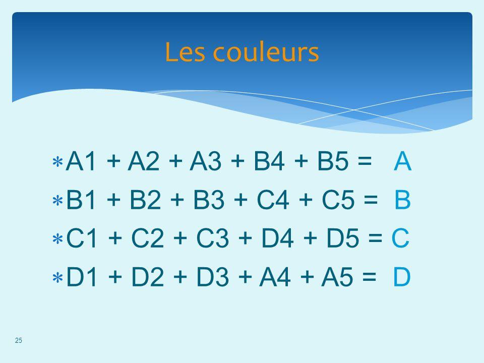 25 Les couleurs A1 + A2 + A3 + B4 + B5 = A B1 + B2 + B3 + C4 + C5 = B C1 + C2 + C3 + D4 + D5 = C D1 + D2 + D3 + A4 + A5 = D