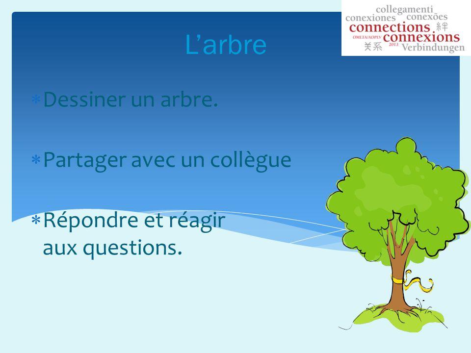 Larbre Dessiner un arbre. Partager avec un collègue Répondre et réagir aux questions.