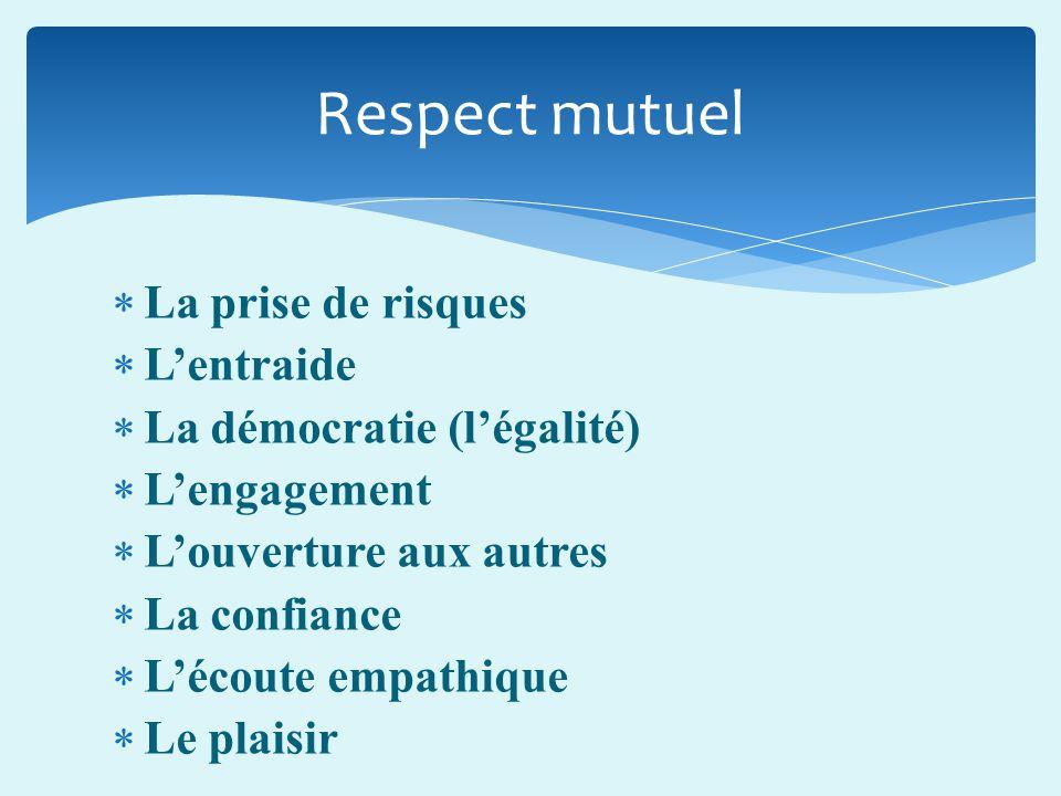 La prise de risques Lentraide La démocratie (légalité) Lengagement Louverture aux autres La confiance Lécoute empathique Le plaisir Respect mutuel