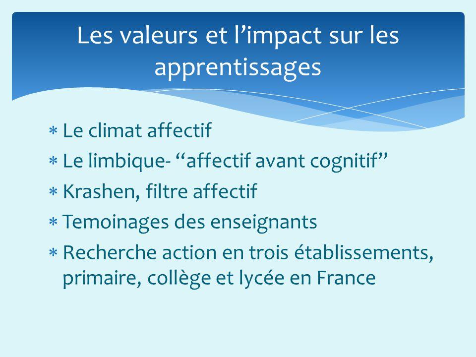 Le climat affectif Le limbique- affectif avant cognitif Krashen, filtre affectif Temoinages des enseignants Recherche action en trois établissements,