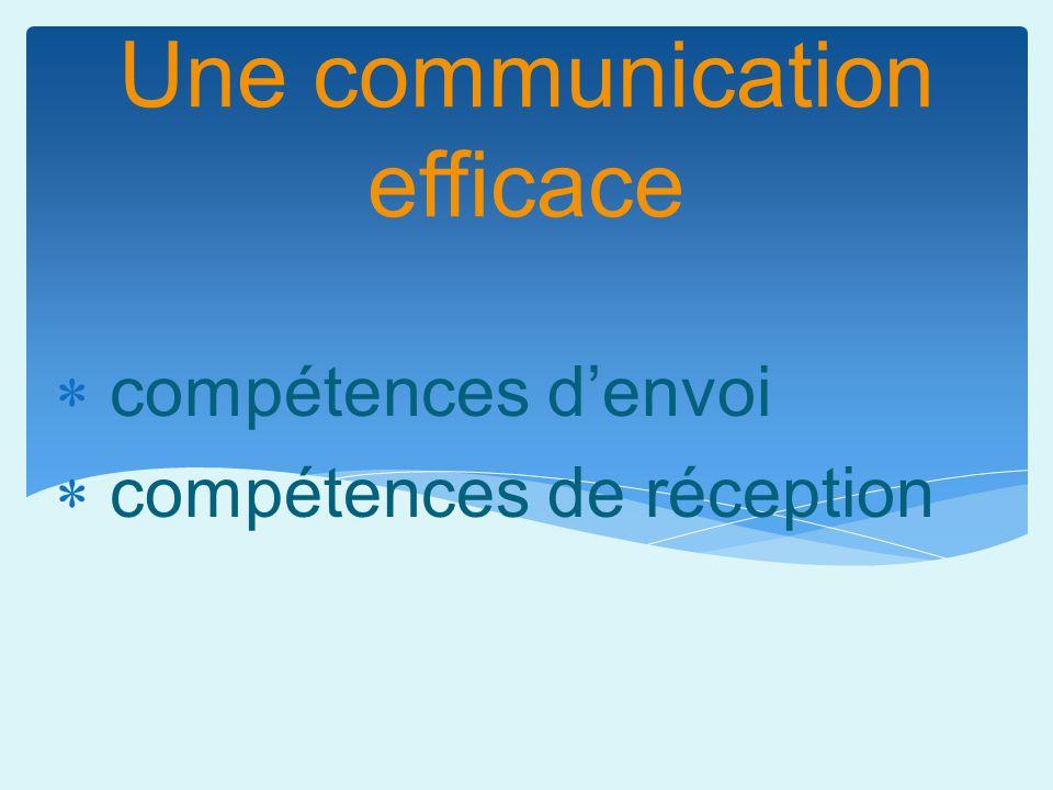 Une communication efficace compétences denvoi compétences de réception