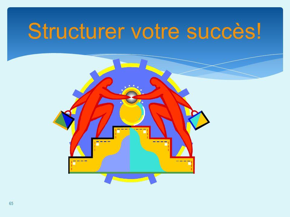 65 Structurer votre succès!
