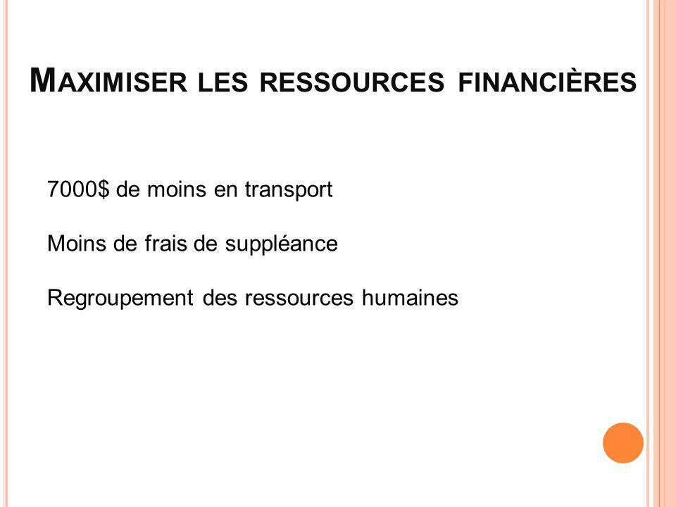 M AXIMISER LES RESSOURCES FINANCIÈRES 7000$ de moins en transport Moins de frais de suppléance Regroupement des ressources humaines