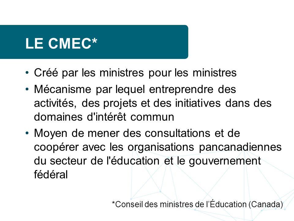 LE CMEC* Créé par les ministres pour les ministres Mécanisme par lequel entreprendre des activités, des projets et des initiatives dans des domaines d intérêt commun Moyen de mener des consultations et de coopérer avec les organisations pancanadiennes du secteur de l éducation et le gouvernement fédéral *Conseil des ministres de lÉducation (Canada)