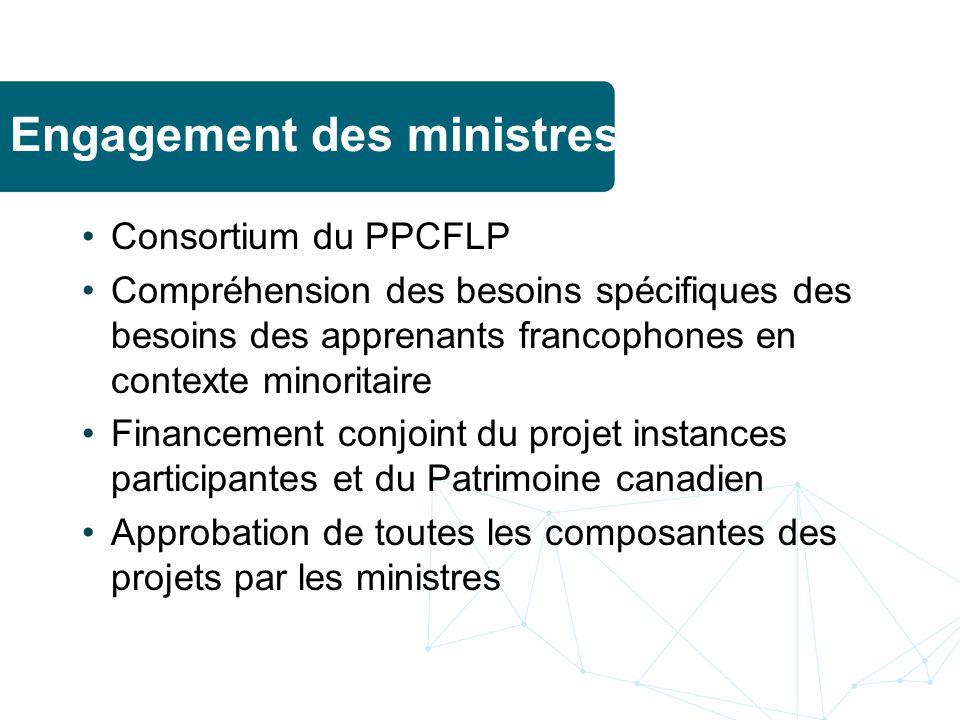 Engagement des ministres Consortium du PPCFLP Compréhension des besoins spécifiques des besoins des apprenants francophones en contexte minoritaire Financement conjoint du projet instances participantes et du Patrimoine canadien Approbation de toutes les composantes des projets par les ministres