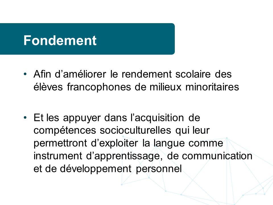 Fondement Afin daméliorer le rendement scolaire des élèves francophones de milieux minoritaires Et les appuyer dans lacquisition de compétences socioculturelles qui leur permettront dexploiter la langue comme instrument dapprentissage, de communication et de développement personnel