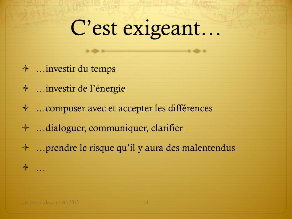 Cest exigeant… …investir du temps …investir de lénergie …composer avec et accepter les différences …dialoguer, communiquer, clarifier …prendre le risq
