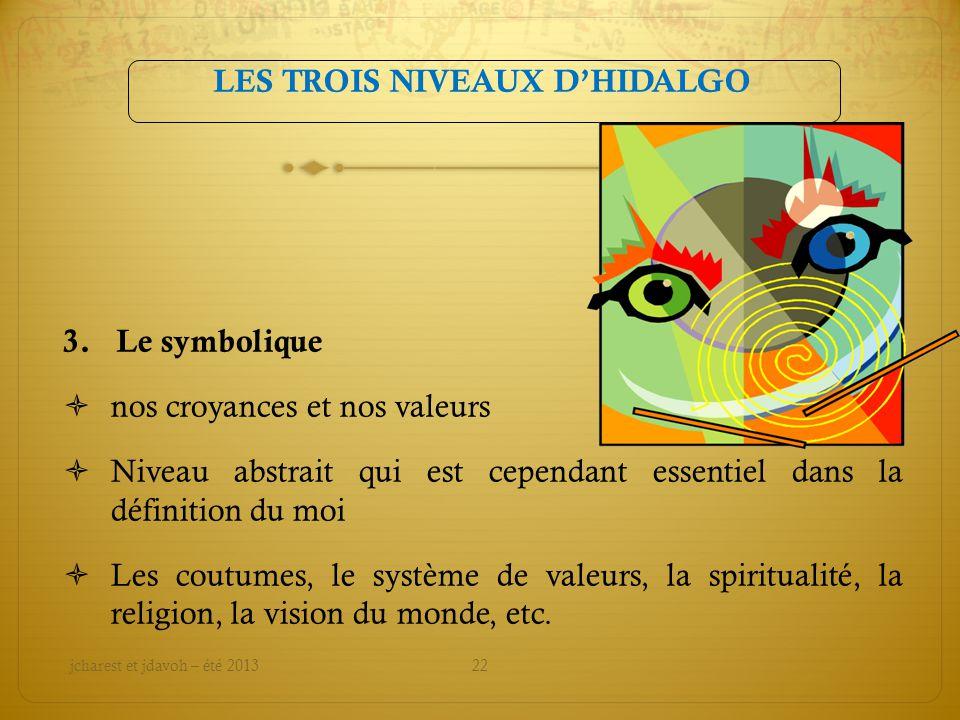 LES TROIS NIVEAUX DHIDALGO 3. Le symbolique nos croyances et nos valeurs Niveau abstrait qui est cependant essentiel dans la définition du moi Les cou