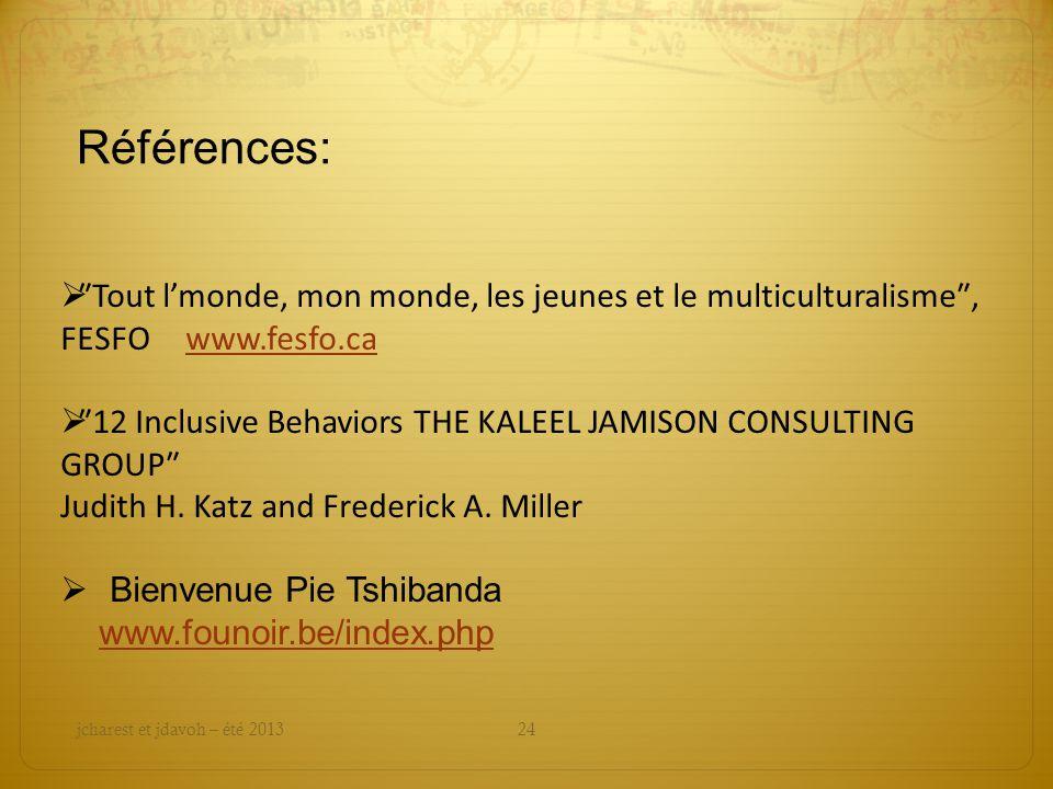 jcharest et jdavoh – été 201324 Références: Tout lmonde, mon monde, les jeunes et le multiculturalisme, FESFO www.fesfo.cawww.fesfo.ca 12 Inclusive Behaviors THE KALEEL JAMISON CONSULTING GROUP Judith H.