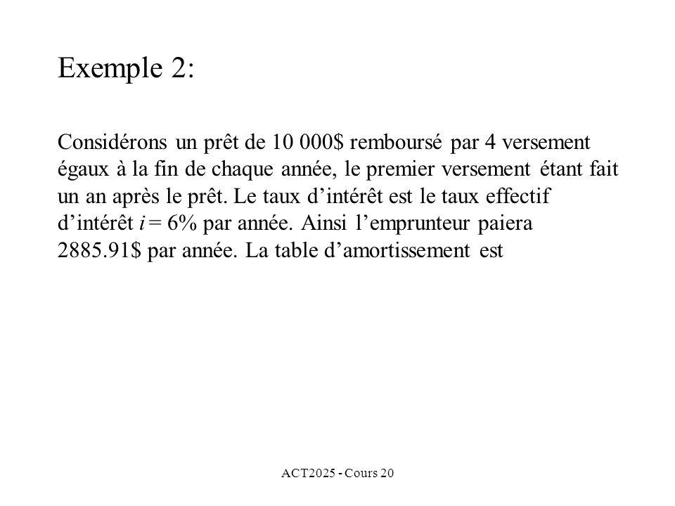 ACT2025 - Cours 20 Considérons un prêt de 10 000$ remboursé par 4 versement égaux à la fin de chaque année, le premier versement étant fait un an après le prêt.