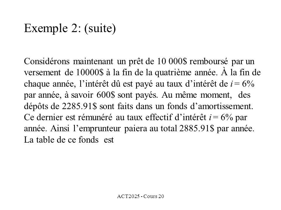 ACT2025 - Cours 20 Considérons maintenant un prêt de 10 000$ remboursé par un versement de 10000$ à la fin de la quatrième année.