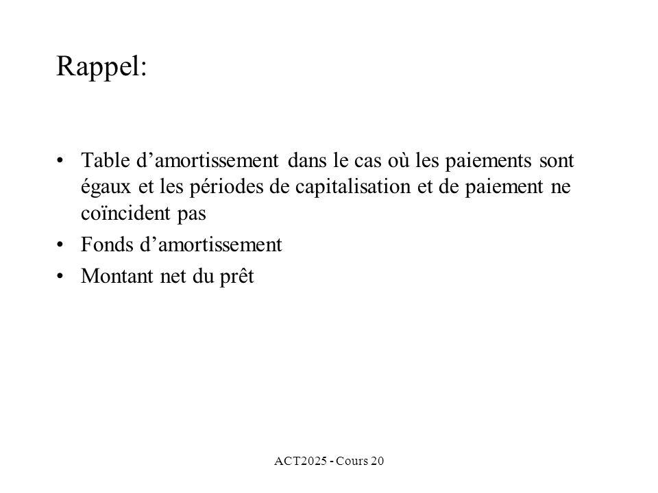 ACT2025 - Cours 20 Rappel: Table damortissement dans le cas où les paiements sont égaux et les périodes de capitalisation et de paiement ne coïncident pas Fonds damortissement Montant net du prêt Montant net dintérêt payé