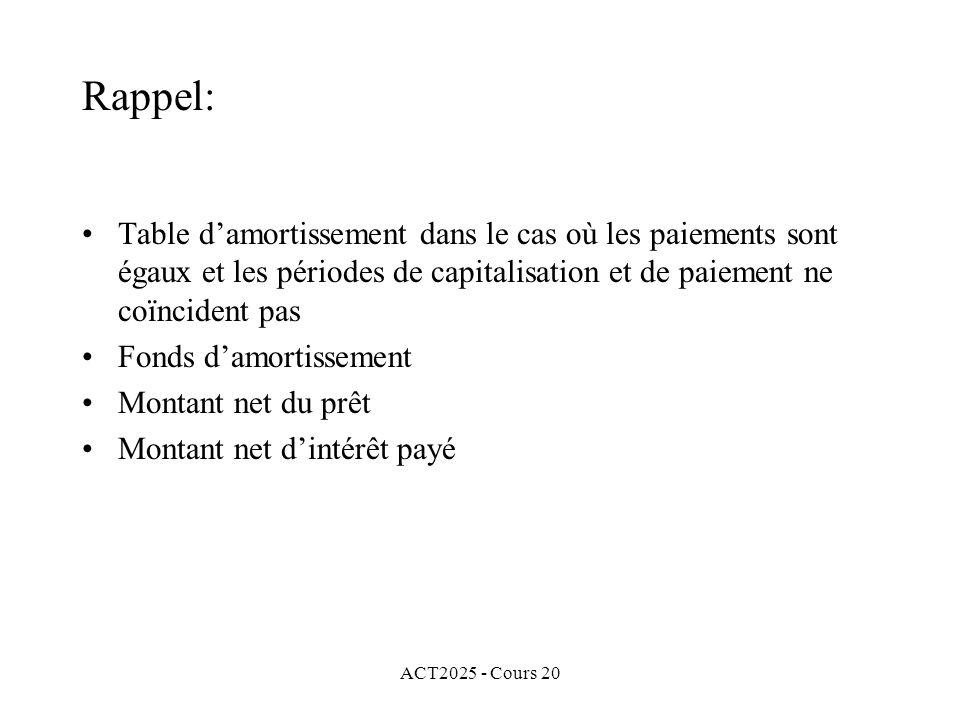 ACT2025 - Cours 20 Pour un prêt remboursé par n paiements égaux pour lequel les périodes de capitalisation de lintérêt et de paiement ne coïncident pas.