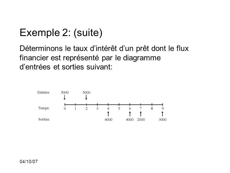 04/10/07 Exemple 2: (suite) Déterminons le taux dintérêt dun prêt dont le flux financier est représenté par le diagramme dentrées et sorties suivant: