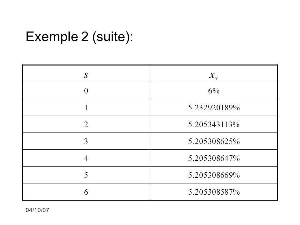 04/10/07 Exemple 2 (suite): sxsxs 06% 15.232920189% 25.205343113% 35.205308625% 45.205308647% 55.205308669% 65.205308587%