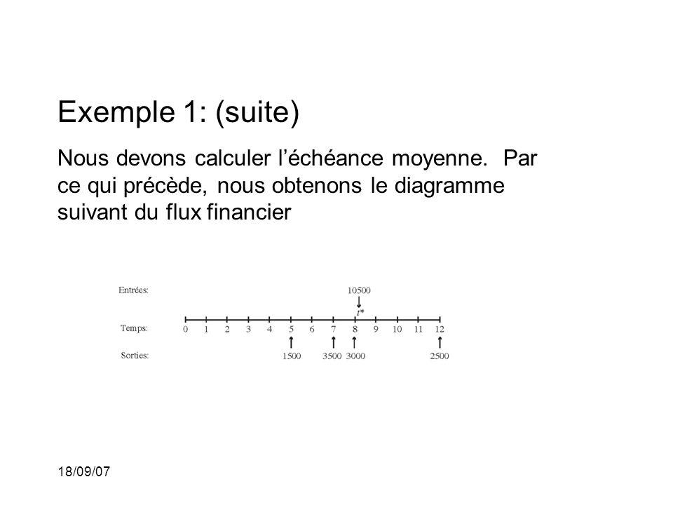 18/09/07 Exemple 1: (suite) Nous devons calculer léchéance moyenne. Par ce qui précède, nous obtenons le diagramme suivant du flux financier