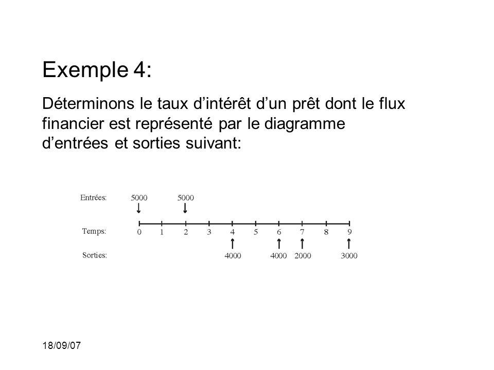 18/09/07 Exemple 4: Déterminons le taux dintérêt dun prêt dont le flux financier est représenté par le diagramme dentrées et sorties suivant: