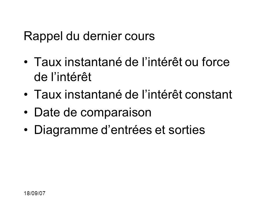 18/09/07 Rappel du dernier cours Taux instantané de lintérêt ou force de lintérêt Taux instantané de lintérêt constant Date de comparaison Diagramme dentrées et sorties