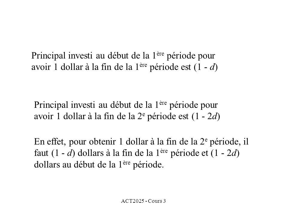 ACT2025 - Cours 3 Principal investi au début de la 1 ère période pour avoir 1 dollar à la fin de la 1 ère période est (1 - d) Principal investi au déb