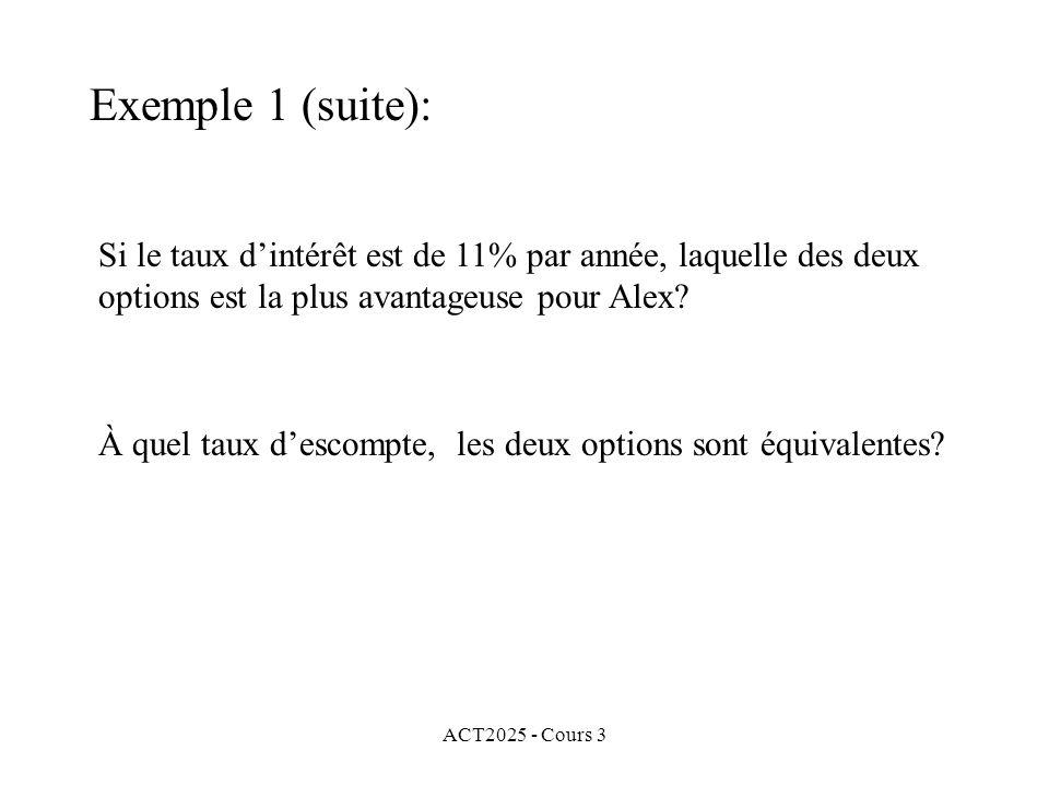 ACT2025 - Cours 3 Exemple 1 (suite): Si le taux dintérêt est de 11% par année, laquelle des deux options est la plus avantageuse pour Alex? À quel tau