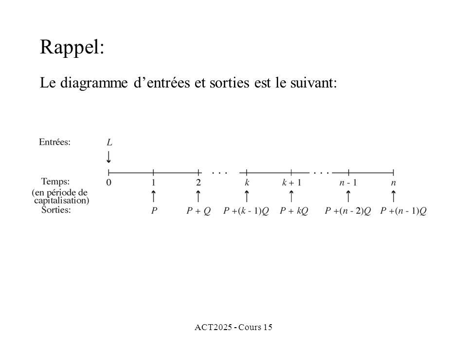 ACT2025 - Cours 15 Rappel: Le diagramme dentrées et sorties est le suivant: