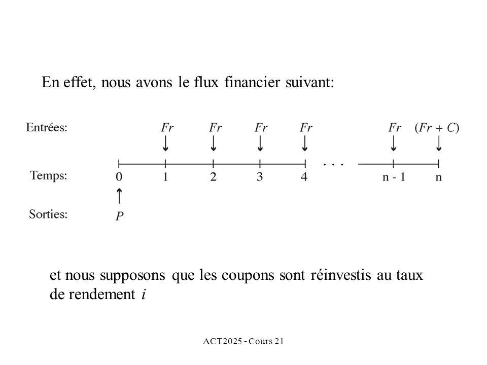 ACT2025 - Cours 21 En effet, nous avons le flux financier suivant: et nous supposons que les coupons sont réinvestis au taux de rendement i