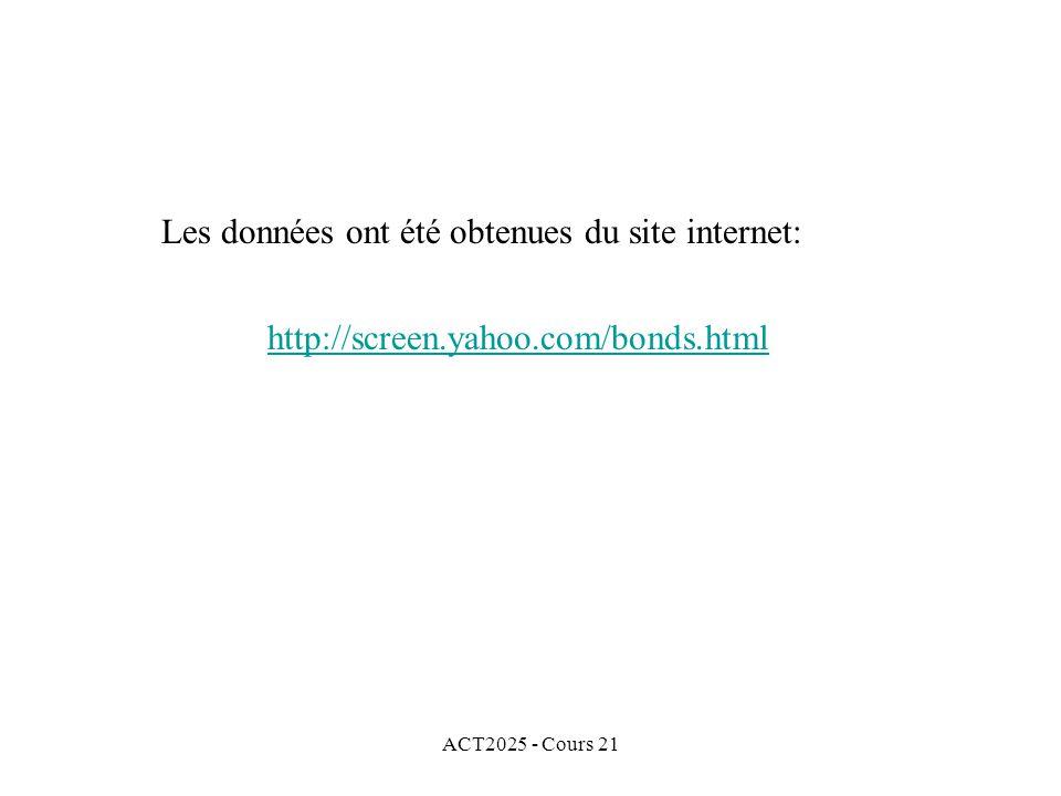 ACT2025 - Cours 21 Les données ont été obtenues du site internet: http://screen.yahoo.com/bonds.html