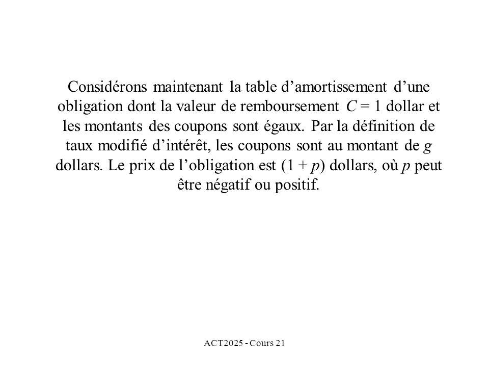 ACT2025 - Cours 21 Considérons maintenant la table damortissement dune obligation dont la valeur de remboursement C = 1 dollar et les montants des coupons sont égaux.