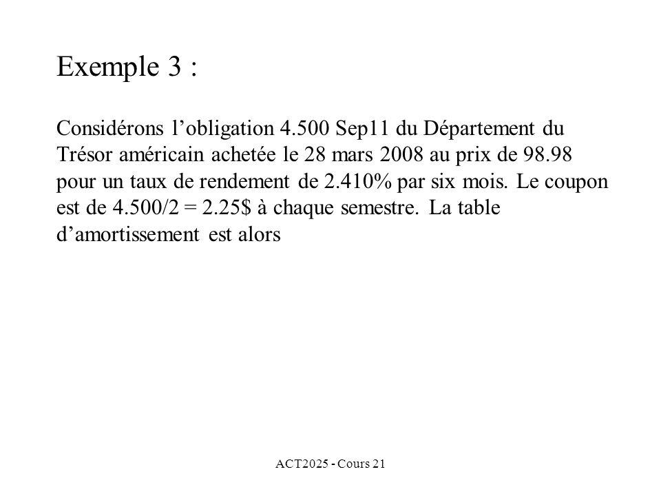 Considérons lobligation 4.500 Sep11 du Département du Trésor américain achetée le 28 mars 2008 au prix de 98.98 pour un taux de rendement de 2.410% par six mois.