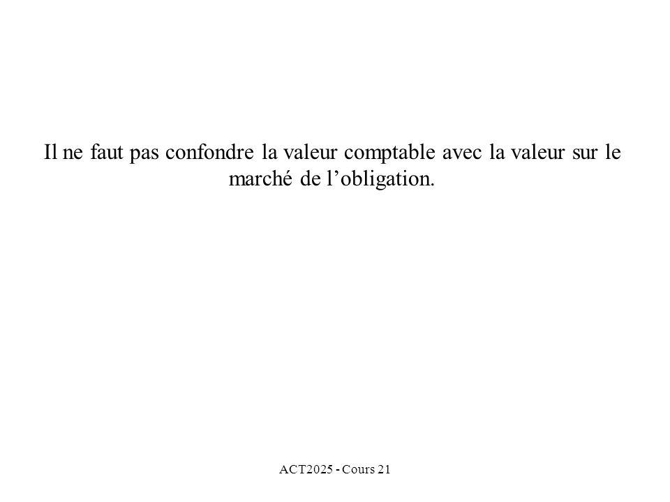 ACT2025 - Cours 21 Il ne faut pas confondre la valeur comptable avec la valeur sur le marché de lobligation.