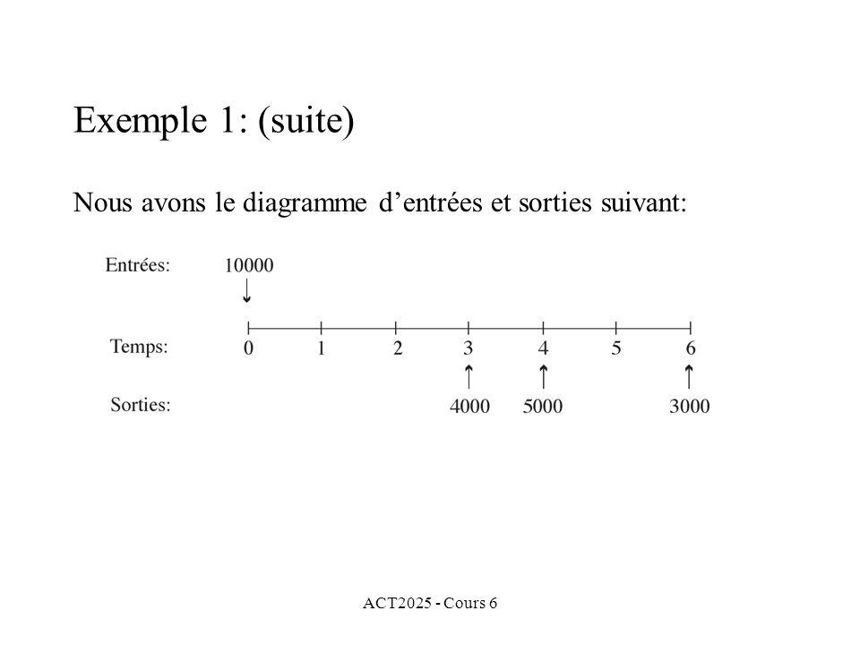 ACT2025 - Cours 6 Nous avons le diagramme dentrées et sorties suivant: Exemple 1: (suite)