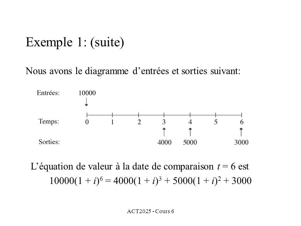 ACT2025 - Cours 6 Nous avons le diagramme dentrées et sorties suivant: Exemple 1: (suite) Léquation de valeur à la date de comparaison t = 6 est 10000