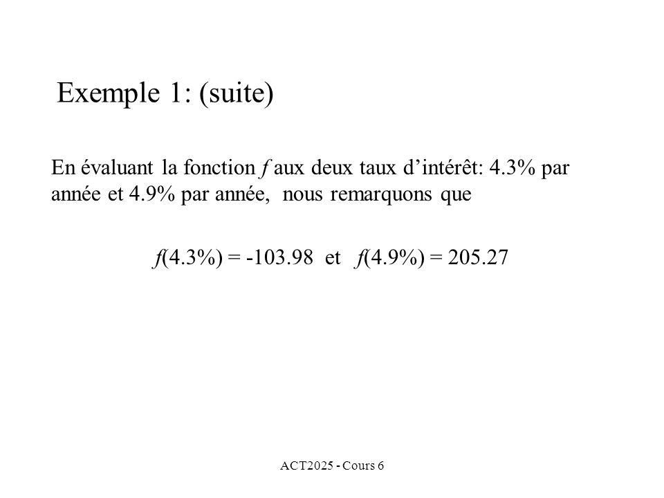 ACT2025 - Cours 6 En évaluant la fonction f aux deux taux dintérêt: 4.3% par année et 4.9% par année, nous remarquons que f(4.3%) = -103.98 et f(4.9%)