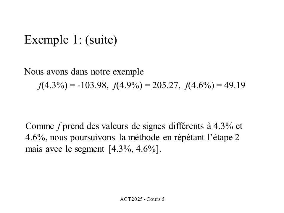 ACT2025 - Cours 6 Nous avons dans notre exemple f(4.3%) = -103.98, f(4.9%) = 205.27, f(4.6%) = 49.19 Exemple 1: (suite) Comme f prend des valeurs de s