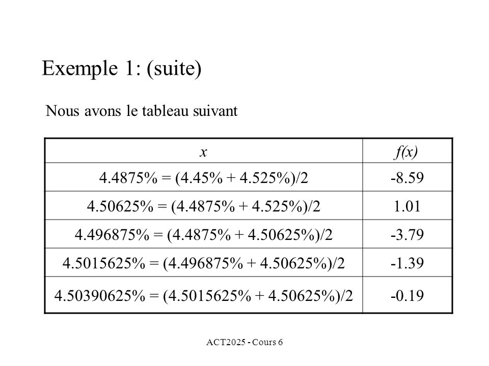 ACT2025 - Cours 6 xf(x) 4.4875% = (4.45% + 4.525%)/2-8.59 4.50625% = (4.4875% + 4.525%)/21.01 4.496875% = (4.4875% + 4.50625%)/2-3.79 4.5015625% = (4.