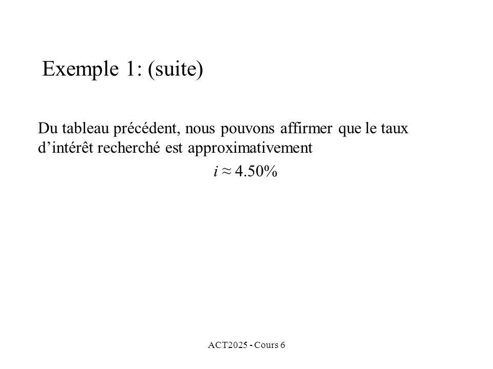 ACT2025 - Cours 6 Du tableau précédent, nous pouvons affirmer que le taux dintérêt recherché est approximativement i 4.50% Exemple 1: (suite)