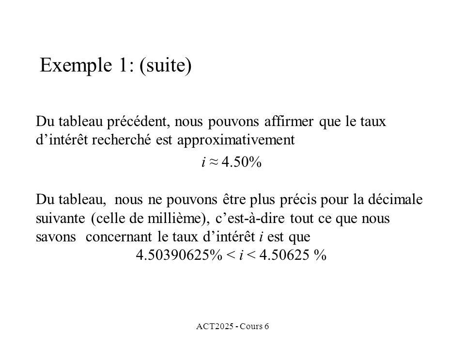 ACT2025 - Cours 6 Du tableau précédent, nous pouvons affirmer que le taux dintérêt recherché est approximativement i 4.50% Du tableau, nous ne pouvons