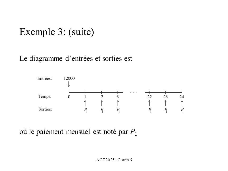 ACT2025 - Cours 6 Le diagramme dentrées et sorties est où le paiement mensuel est noté par P 1 Exemple 3: (suite)