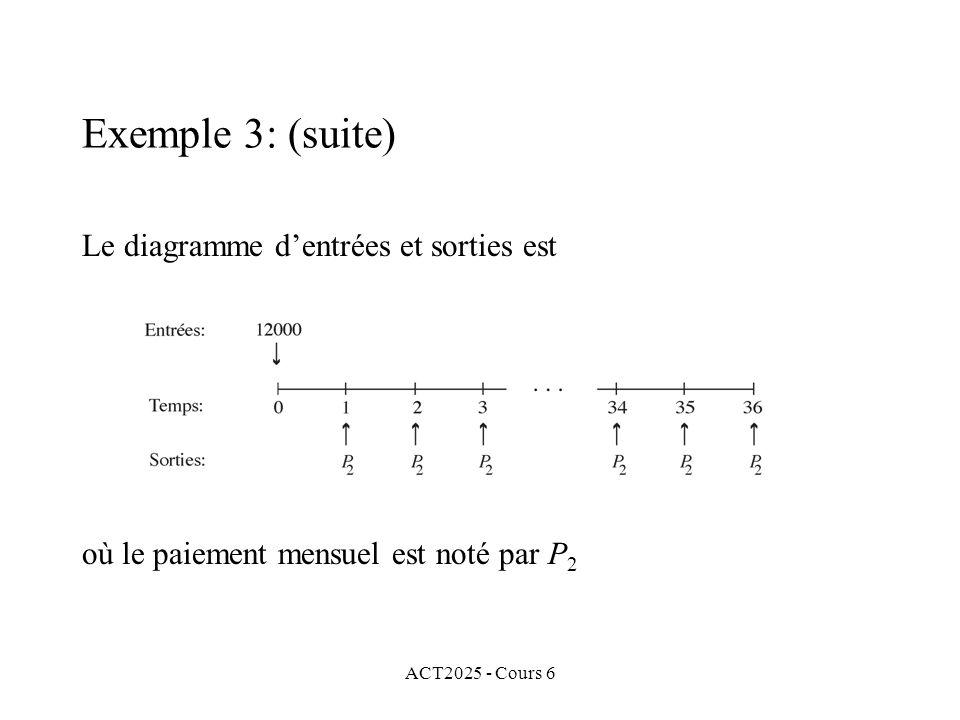 ACT2025 - Cours 6 Le diagramme dentrées et sorties est où le paiement mensuel est noté par P 2 Exemple 3: (suite)