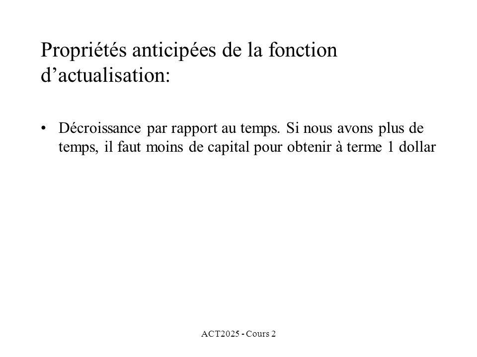 ACT2025 - Cours 2 Propriétés anticipées de la fonction dactualisation: Décroissance par rapport au temps. Si nous avons plus de temps, il faut moins d