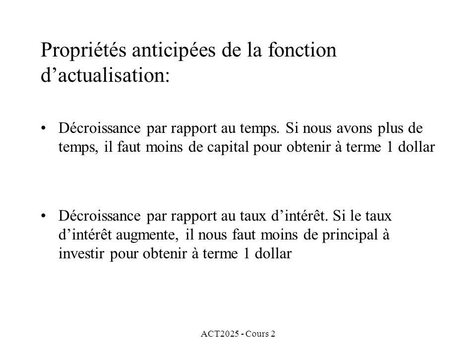 ACT2025 - Cours 2 Propriétés anticipées de la fonction dactualisation: Décroissance par rapport au temps.
