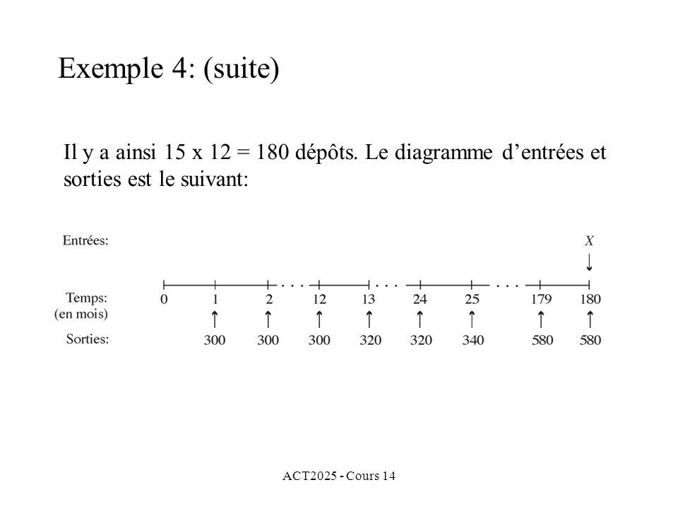 ACT2025 - Cours 14 Il y a ainsi 15 x 12 = 180 dépôts.