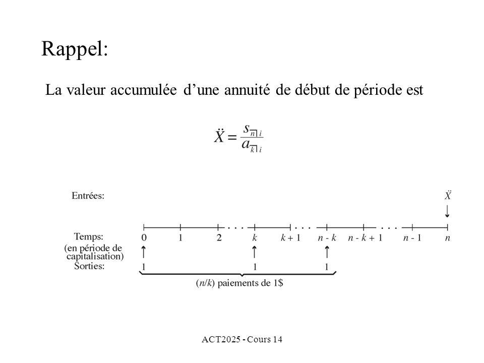 ACT2025 - Cours 14 La valeur accumulée dune annuité de début de période est Rappel: