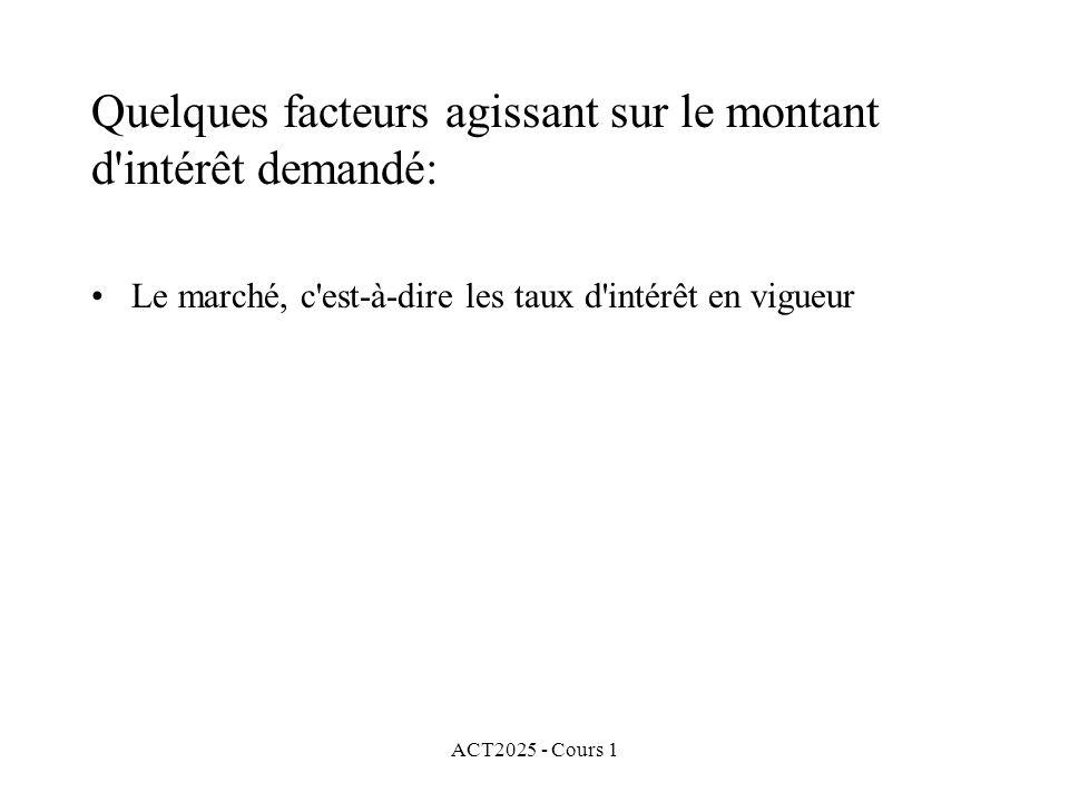 ACT2025 - Cours 1 Par exemple, Taux effectif dintérêt Taux nominal dintérêt