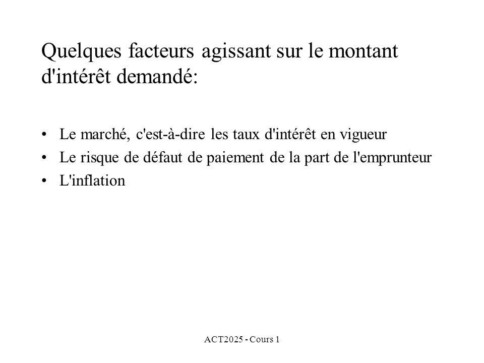 ACT2025 - Cours 1 Exemple 4: (Intérêt composé) a(t) = (1 + i) t