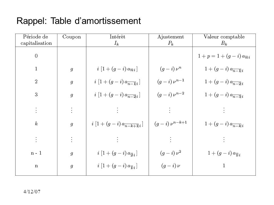 4/12/07 Rappel: Table damortissement