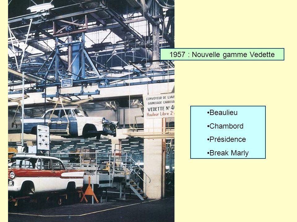 1957 : Simca Ariane